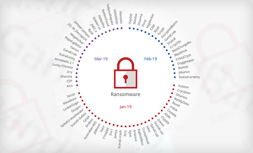 Do Ransomware Attackers Single Out Cyber Insurance Holders?